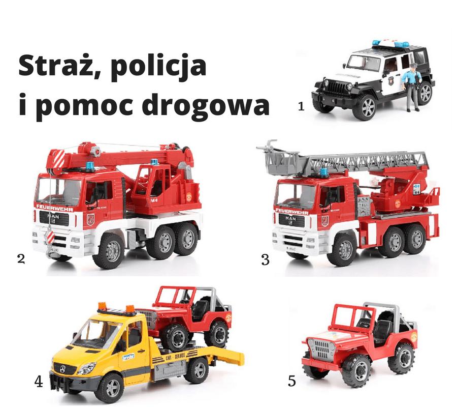 straz-policja-pomoc-drogowa